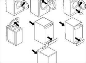 Продуктовый номер стиральной машины