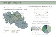 Презентация/инфографика