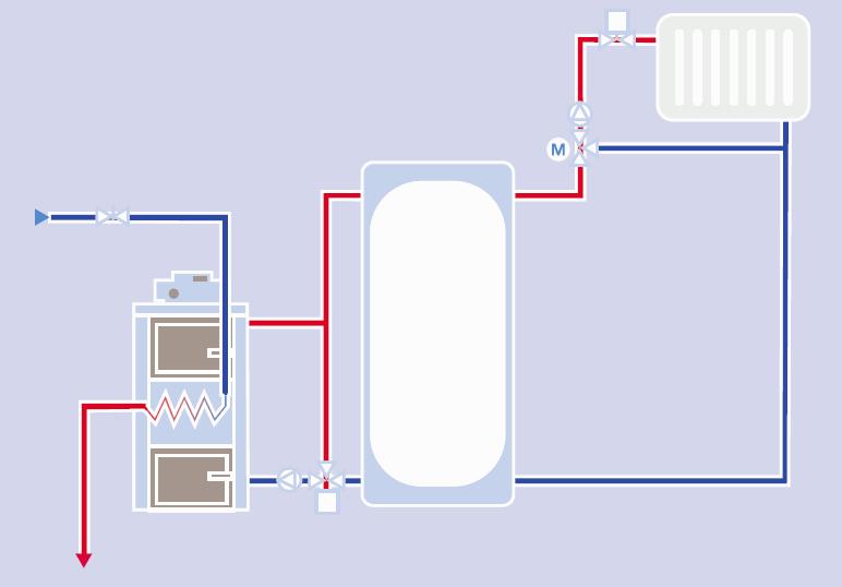 Схемы подключения пиролизных